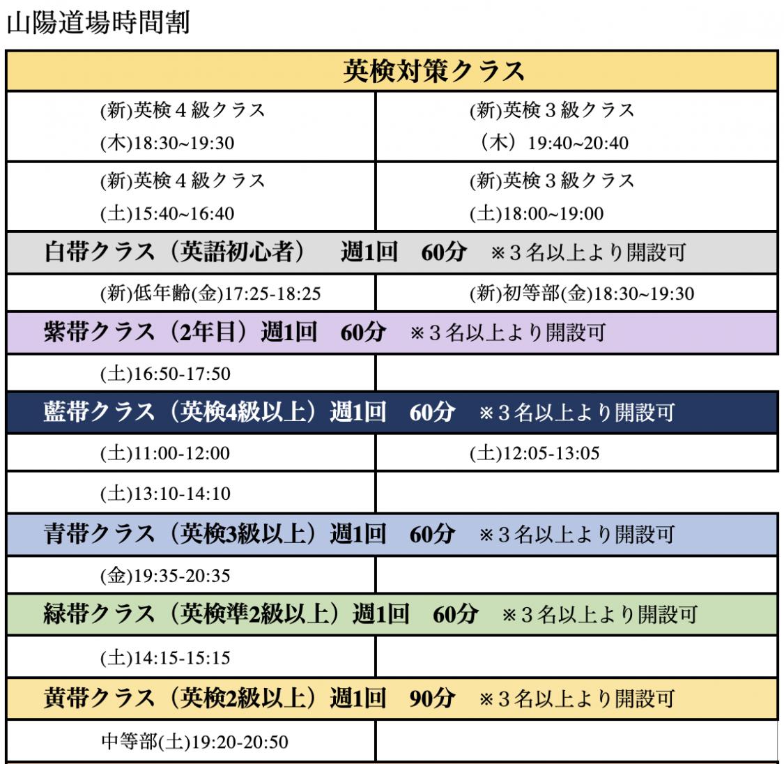 スクリーンショット 2021-02-11 0.30.02
