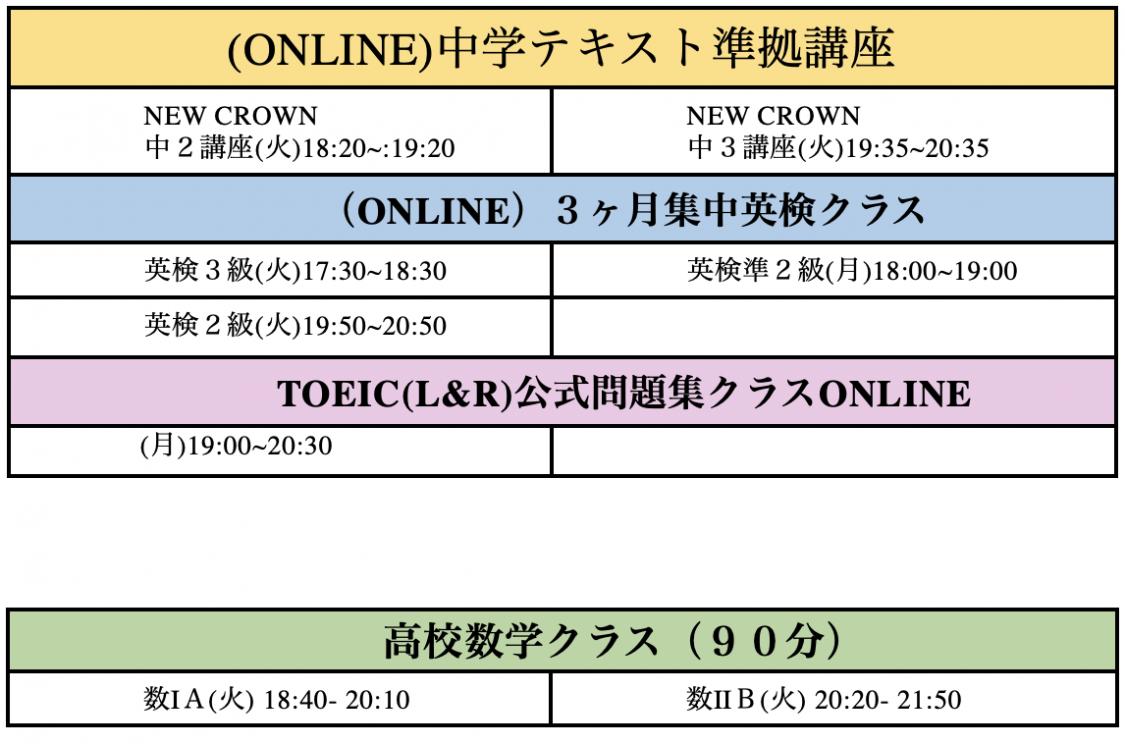 スクリーンショット 2021-02-11 0.30.55